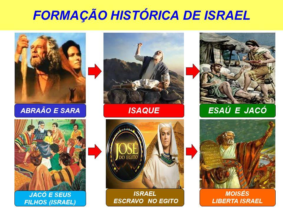 FORMAÇÃO HISTÓRICA DE ISRAEL