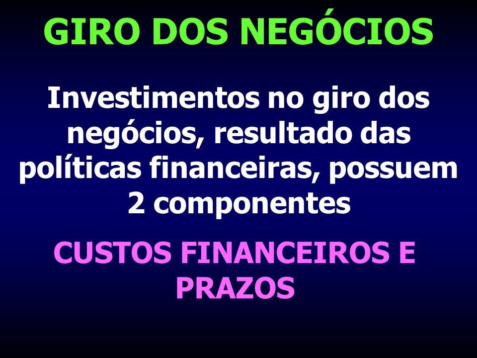 CUSTOS FINANCEIROS E PRAZOS
