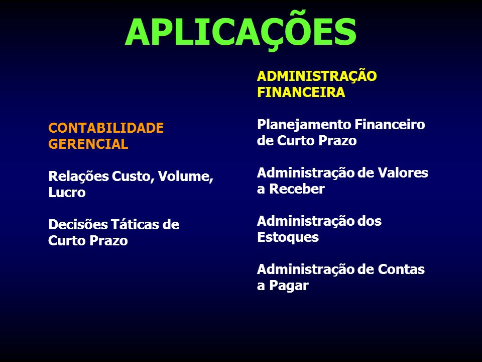 APLICAÇÕES ADMINISTRAÇÃO FINANCEIRA
