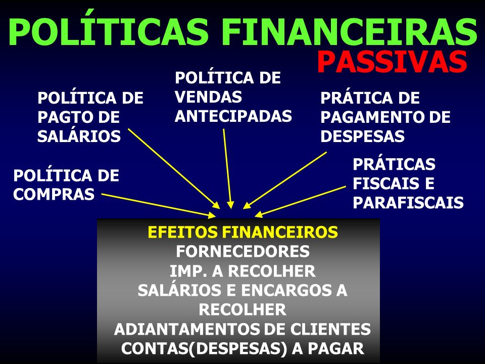 POLÍTICAS FINANCEIRAS