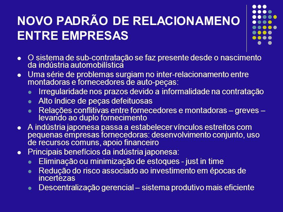 NOVO PADRÃO DE RELACIONAMENO ENTRE EMPRESAS