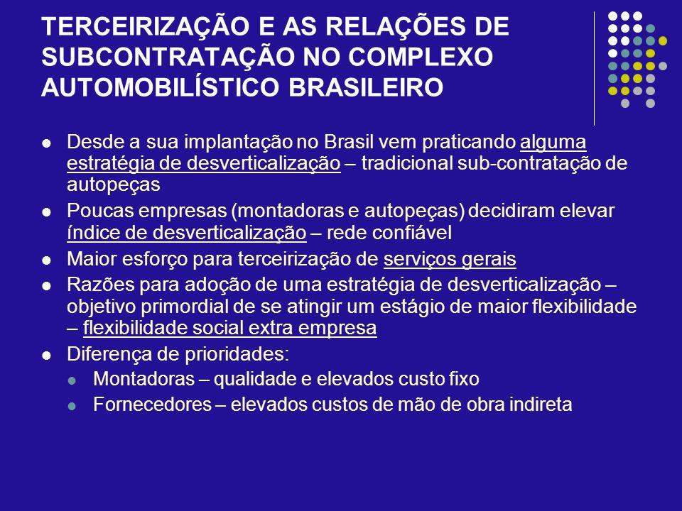 TERCEIRIZAÇÃO E AS RELAÇÕES DE SUBCONTRATAÇÃO NO COMPLEXO AUTOMOBILÍSTICO BRASILEIRO