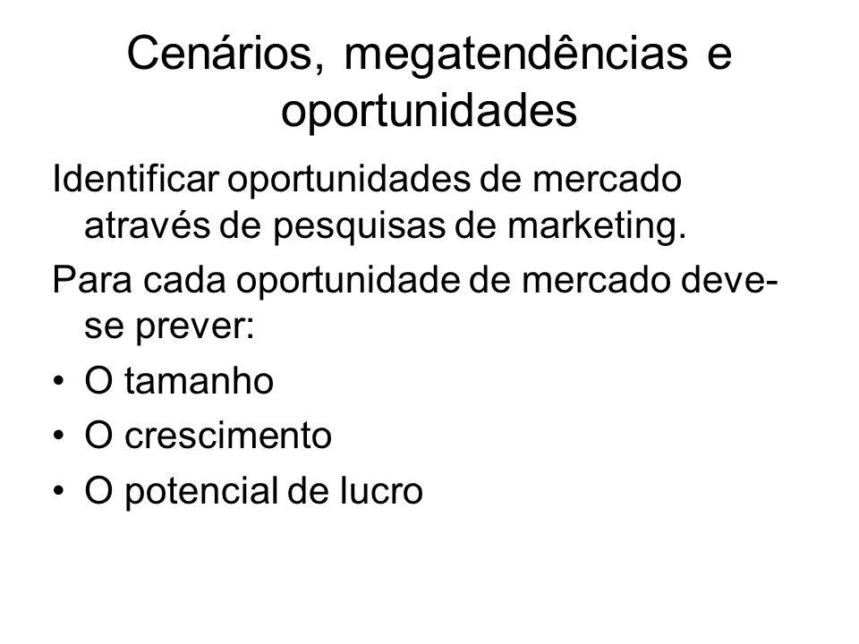 Cenários, megatendências e oportunidades