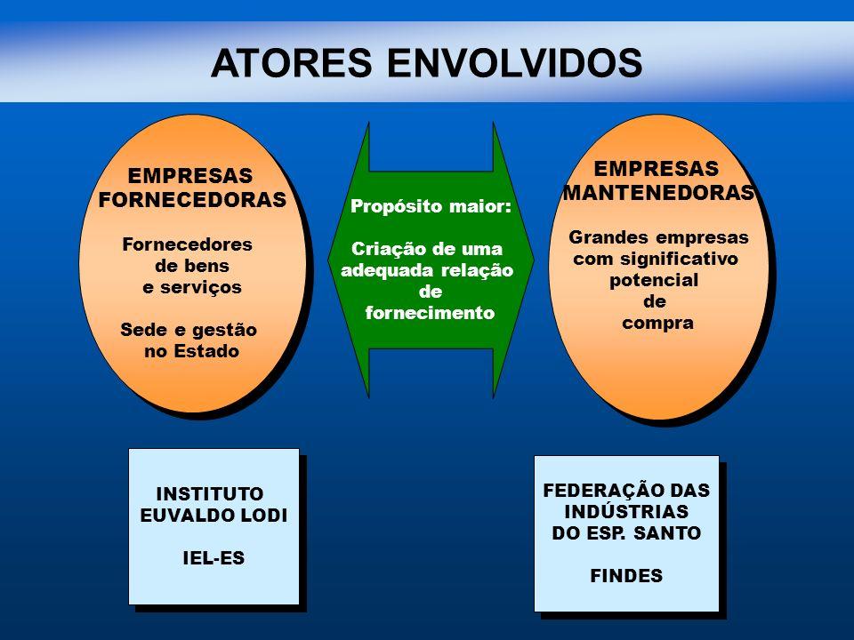 ATORES ENVOLVIDOS EMPRESAS EMPRESAS MANTENEDORAS FORNECEDORAS