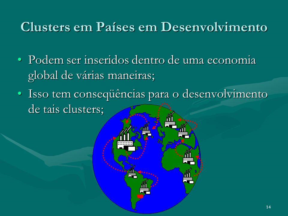 Clusters em Países em Desenvolvimento