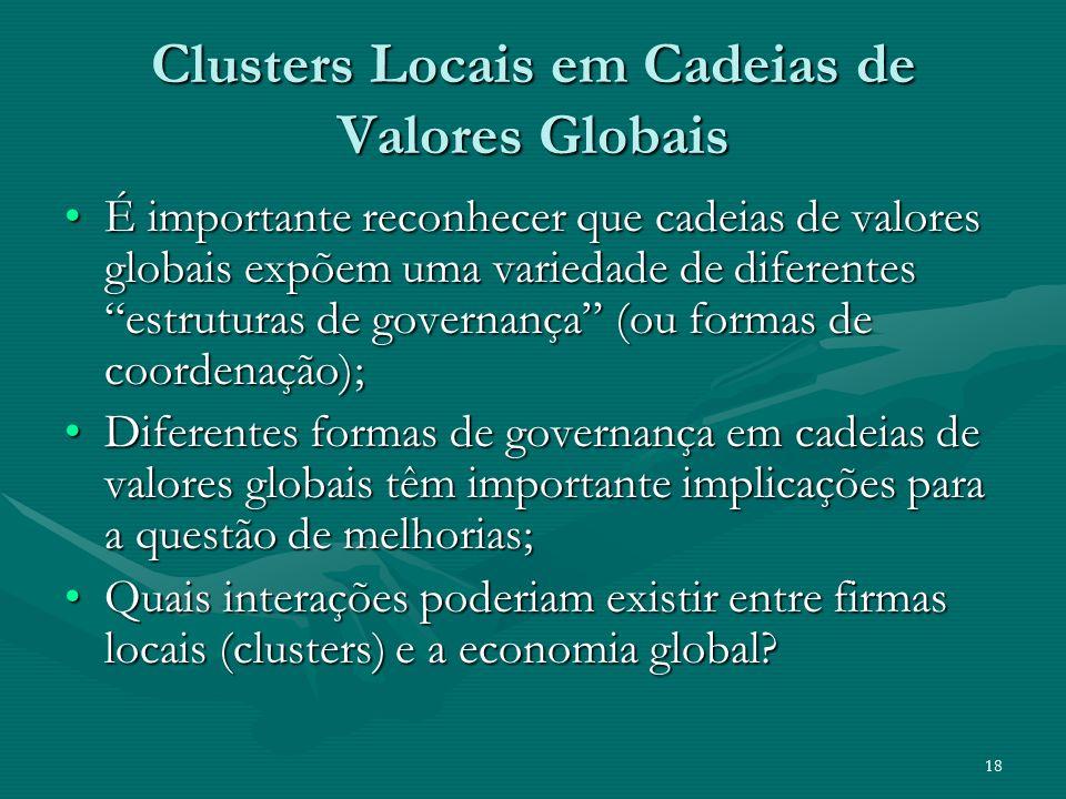 Clusters Locais em Cadeias de Valores Globais