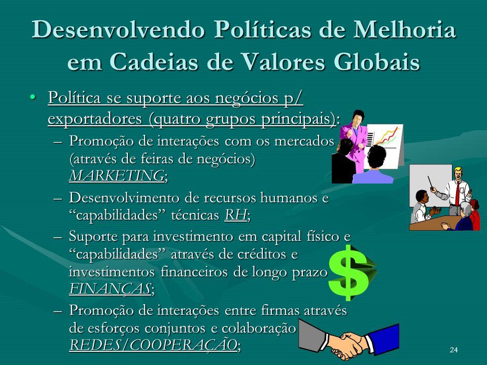 Desenvolvendo Políticas de Melhoria em Cadeias de Valores Globais