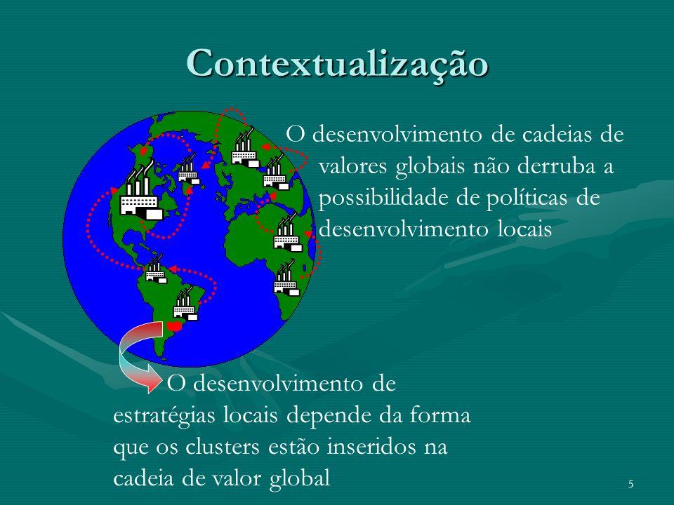 Contextualização O desenvolvimento de cadeias de valores globais não derruba a possibilidade de políticas de desenvolvimento locais.