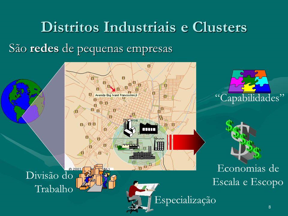 Distritos Industriais e Clusters