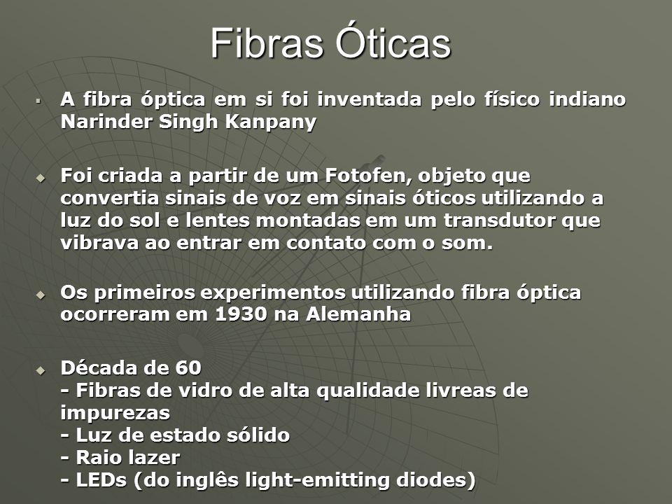 Fibras Óticas A fibra óptica em si foi inventada pelo físico indiano Narinder Singh Kanpany.