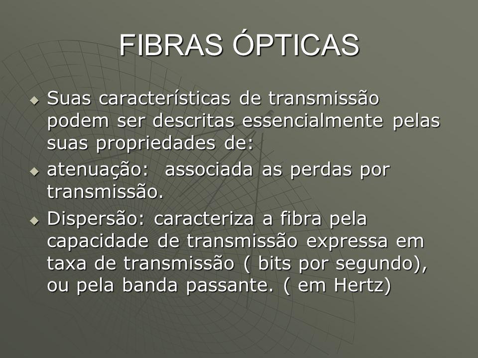 FIBRAS ÓPTICAS Suas características de transmissão podem ser descritas essencialmente pelas suas propriedades de: