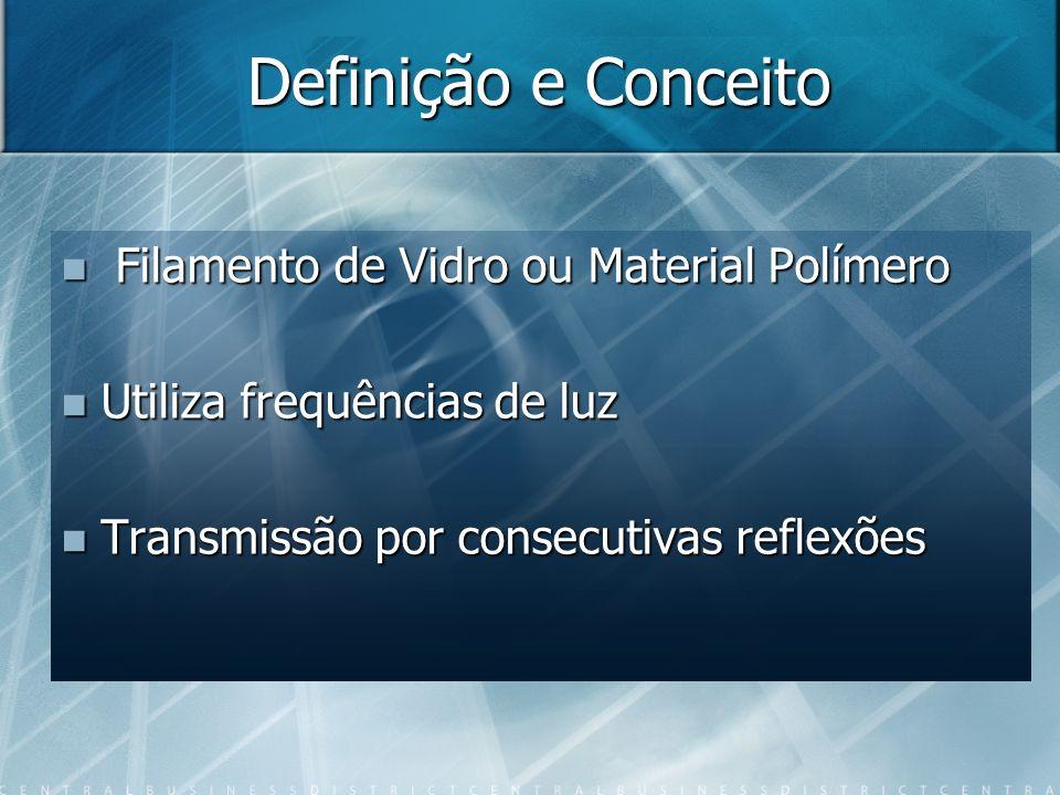 Definição e Conceito Filamento de Vidro ou Material Polímero