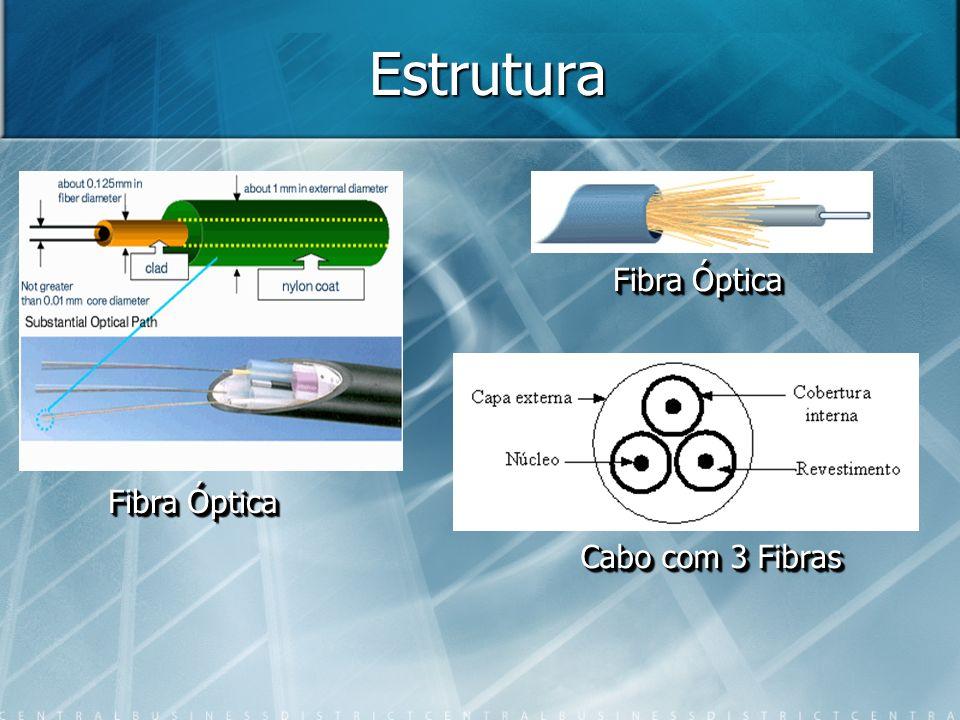 Estrutura Fibra Óptica Fibra Óptica Cabo com 3 Fibras
