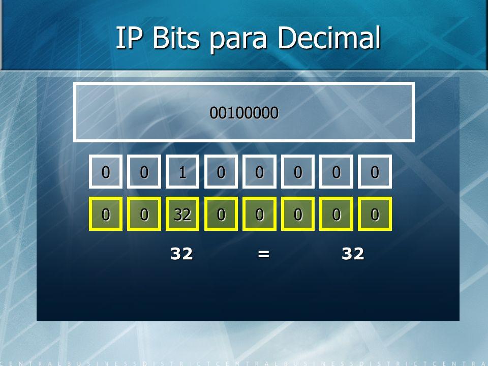 IP Bits para Decimal 00100000 1 32 32 = 32