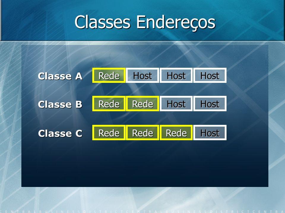 Classes Endereços Classe A Rede Host Host Host Classe B Rede Rede Host