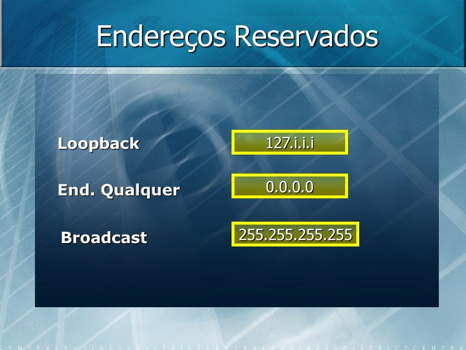 Endereços Reservados Loopback 127.i.i.i 0.0.0.0 End. Qualquer