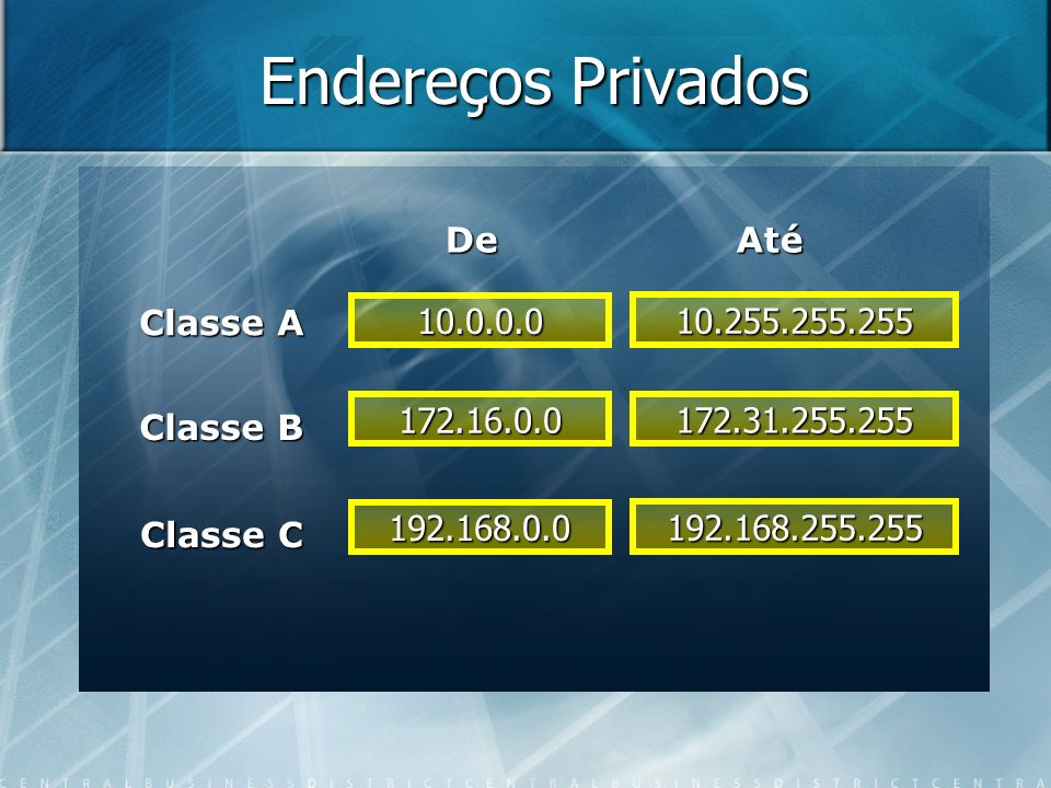 Endereços Privados De Até Classe A 10.0.0.0 10.255.255.255 Classe B