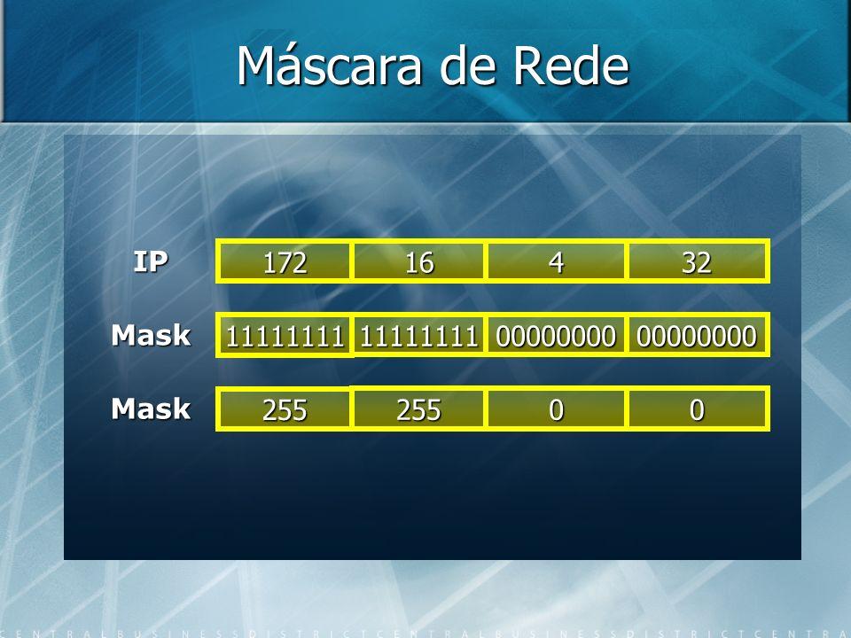 Máscara de Rede IP 172 16 4 32 Mask 11111111 11111111 00000000 00000000 Mask 255 255