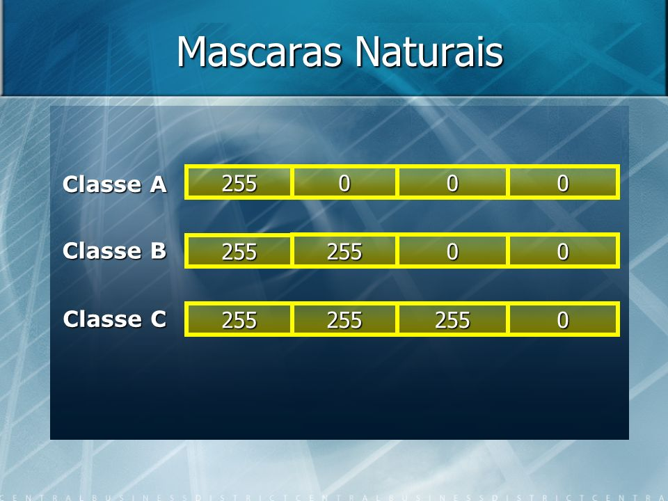 Mascaras Naturais Classe A 255 Classe B 255 255 Classe C 255 255 255