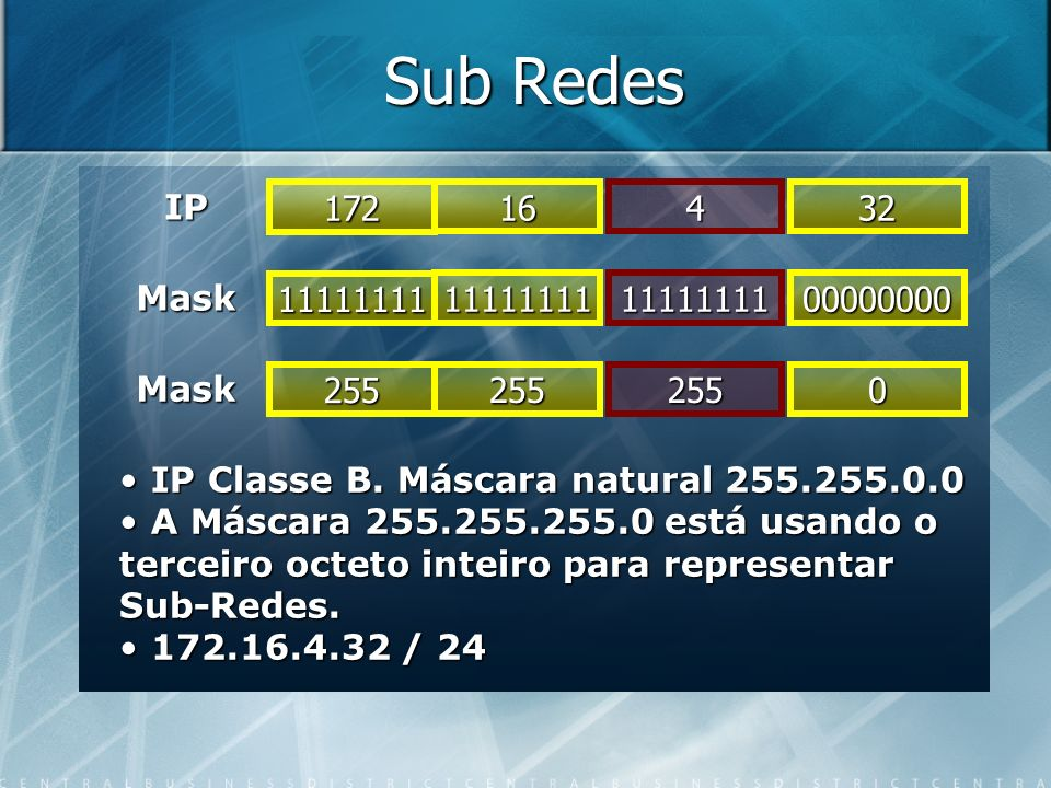 Sub RedesIP. 172. 16. 4. 32. Mask. 11111111. 11111111. 11111111. 00000000. Mask. 255. 255. 255. IP Classe B. Máscara natural 255.255.0.0.