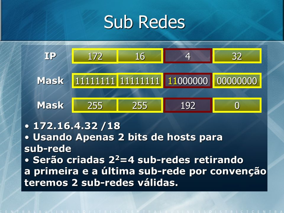 Sub Redes IP. 172. 16. 4. 32. Mask. 11111111. 11111111. 11000000. 00000000. Mask. 255. 255.