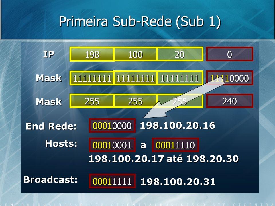 Primeira Sub-Rede (Sub 1)