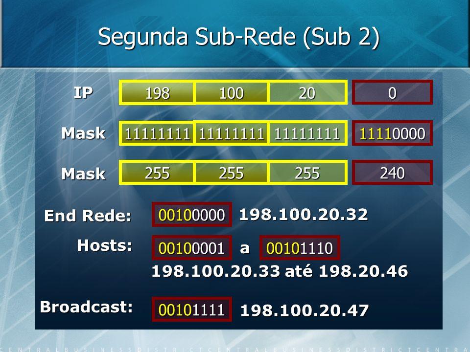 Segunda Sub-Rede (Sub 2)