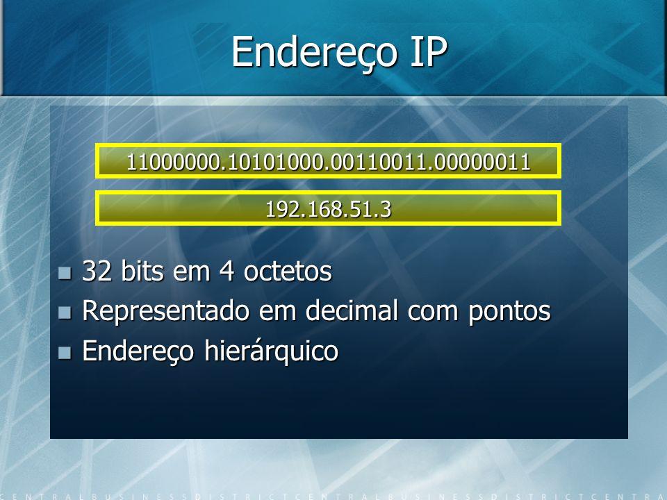 Endereço IP 32 bits em 4 octetos Representado em decimal com pontos