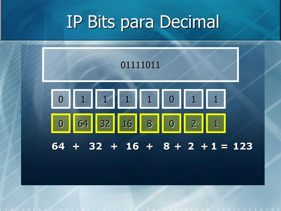 IP Bits para Decimal 01111011 1 1 1 1 1 1 64 32 16 8 2 1 64 + 32 + 16 + 8 + 2 + 1 = 123