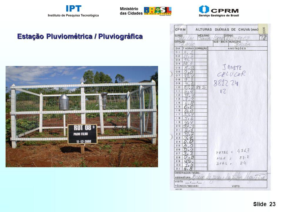 Estação Pluviométrica / Pluviográfica
