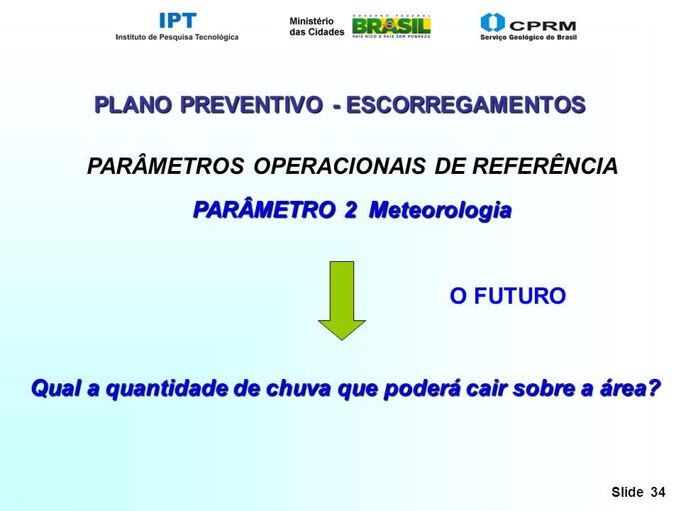 PLANO PREVENTIVO - ESCORREGAMENTOS