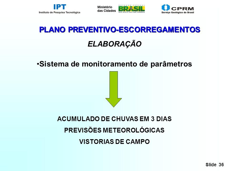 PLANO PREVENTIVO-ESCORREGAMENTOS