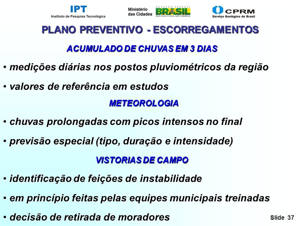 PLANO PREVENTIVO - ESCORREGAMENTOS ACUMULADO DE CHUVAS EM 3 DIAS