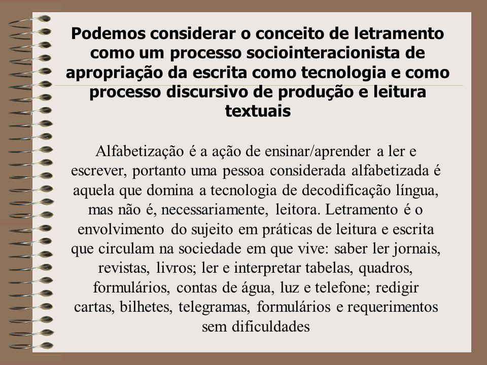 Podemos considerar o conceito de letramento como um processo sociointeracionista de apropriação da escrita como tecnologia e como processo discursivo de produção e leitura textuais