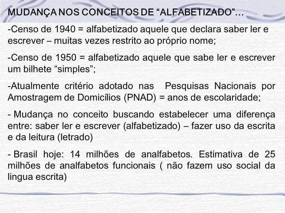 MUDANÇA NOS CONCEITOS DE ALFABETIZADO …
