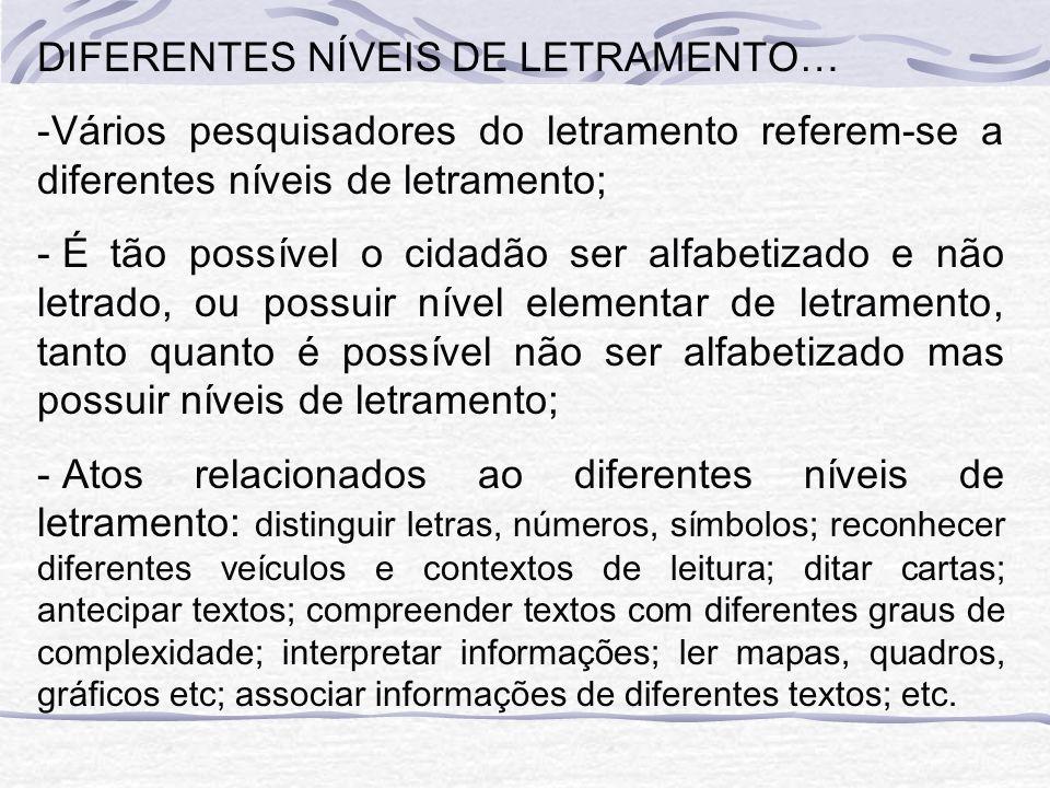 DIFERENTES NÍVEIS DE LETRAMENTO…
