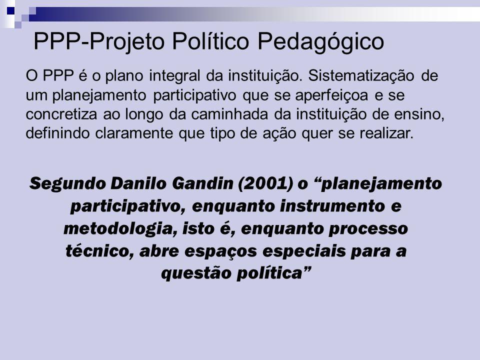 PPP-Projeto Político Pedagógico