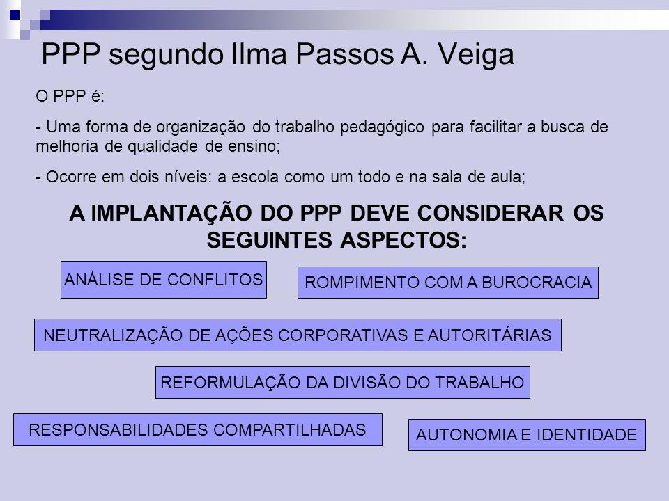 PPP segundo Ilma Passos A. Veiga