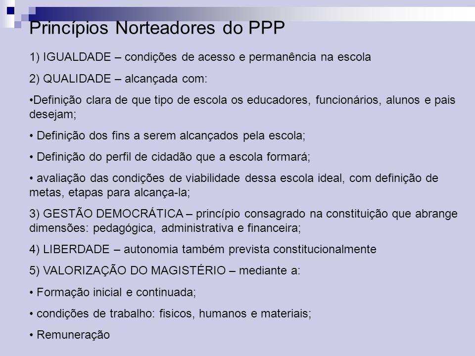 Princípios Norteadores do PPP