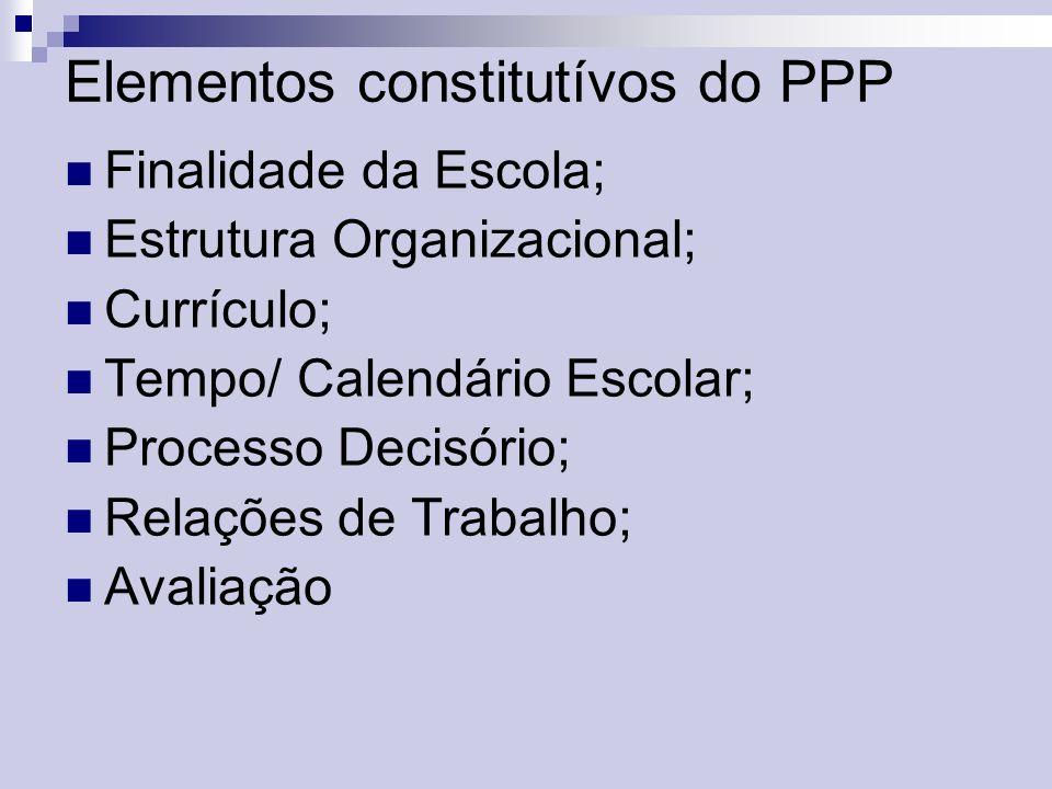 Elementos constitutívos do PPP