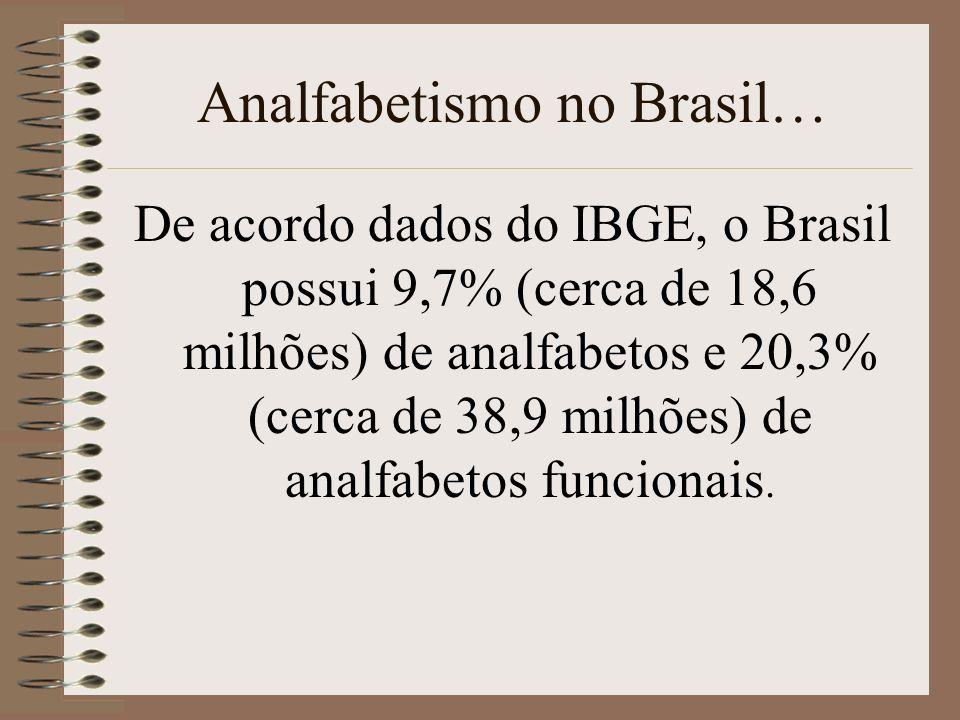 Analfabetismo no Brasil…