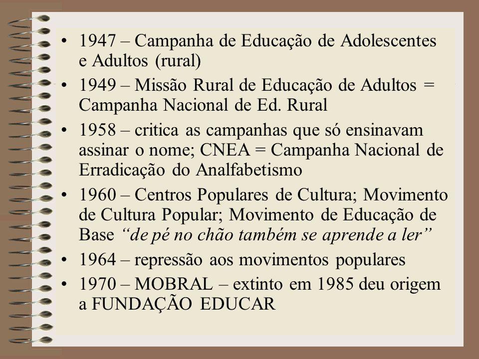 1947 – Campanha de Educação de Adolescentes e Adultos (rural)