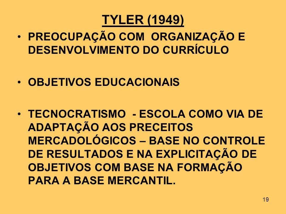 TYLER (1949) PREOCUPAÇÃO COM ORGANIZAÇÃO E DESENVOLVIMENTO DO CURRÍCULO. OBJETIVOS EDUCACIONAIS.
