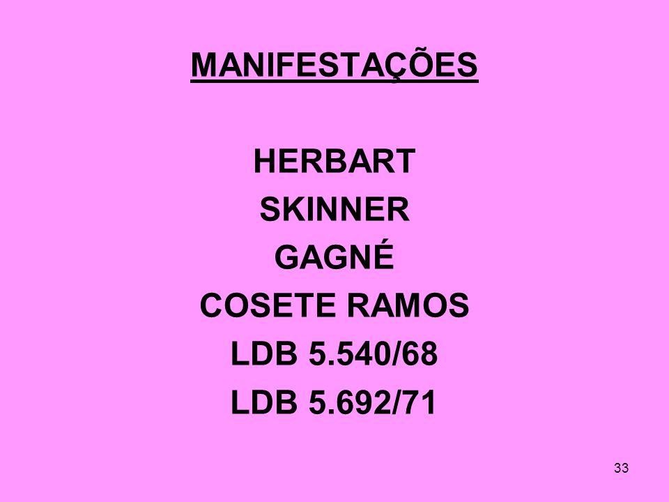 MANIFESTAÇÕES HERBART SKINNER GAGNÉ COSETE RAMOS LDB 5.540/68 LDB 5.692/71