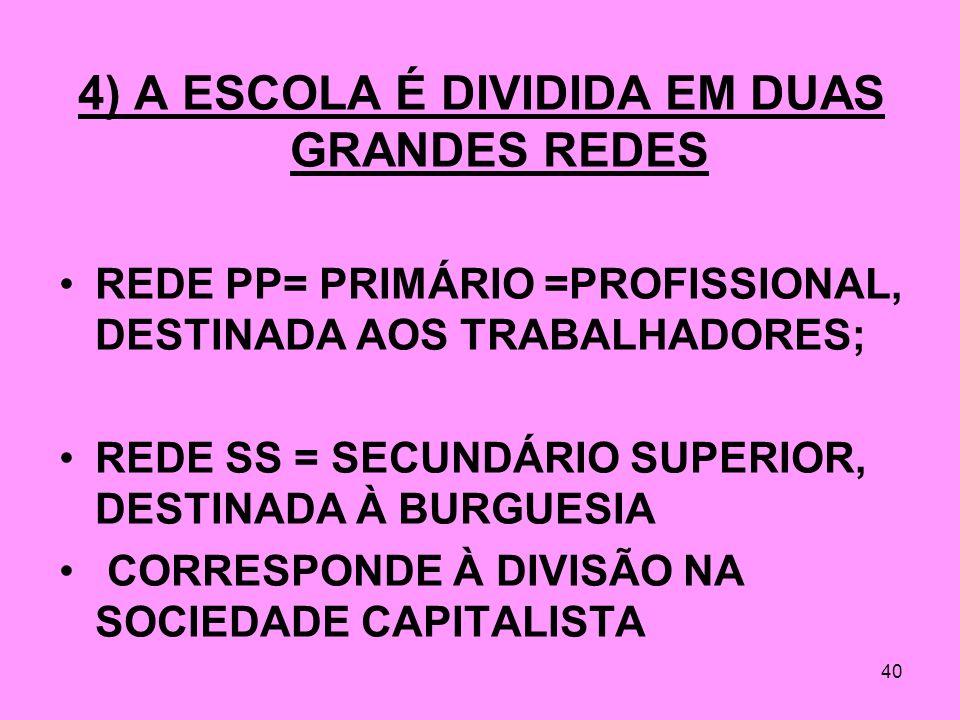 4) A ESCOLA É DIVIDIDA EM DUAS GRANDES REDES