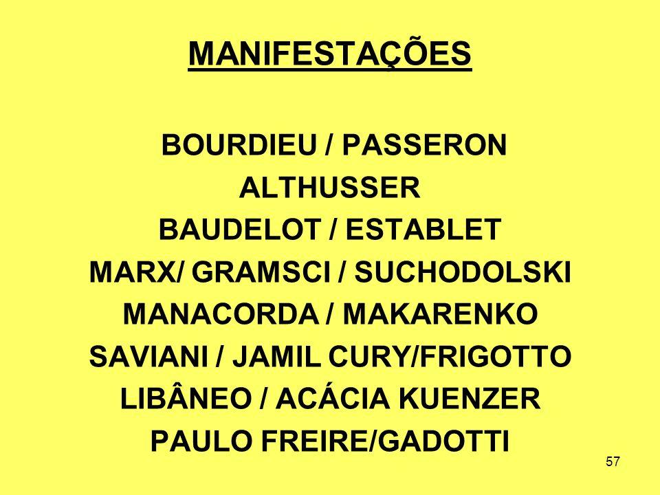 MANIFESTAÇÕES BOURDIEU / PASSERON ALTHUSSER BAUDELOT / ESTABLET