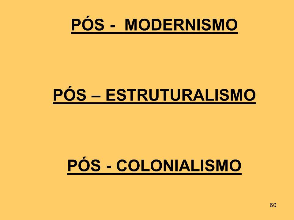 PÓS - MODERNISMO PÓS – ESTRUTURALISMO PÓS - COLONIALISMO