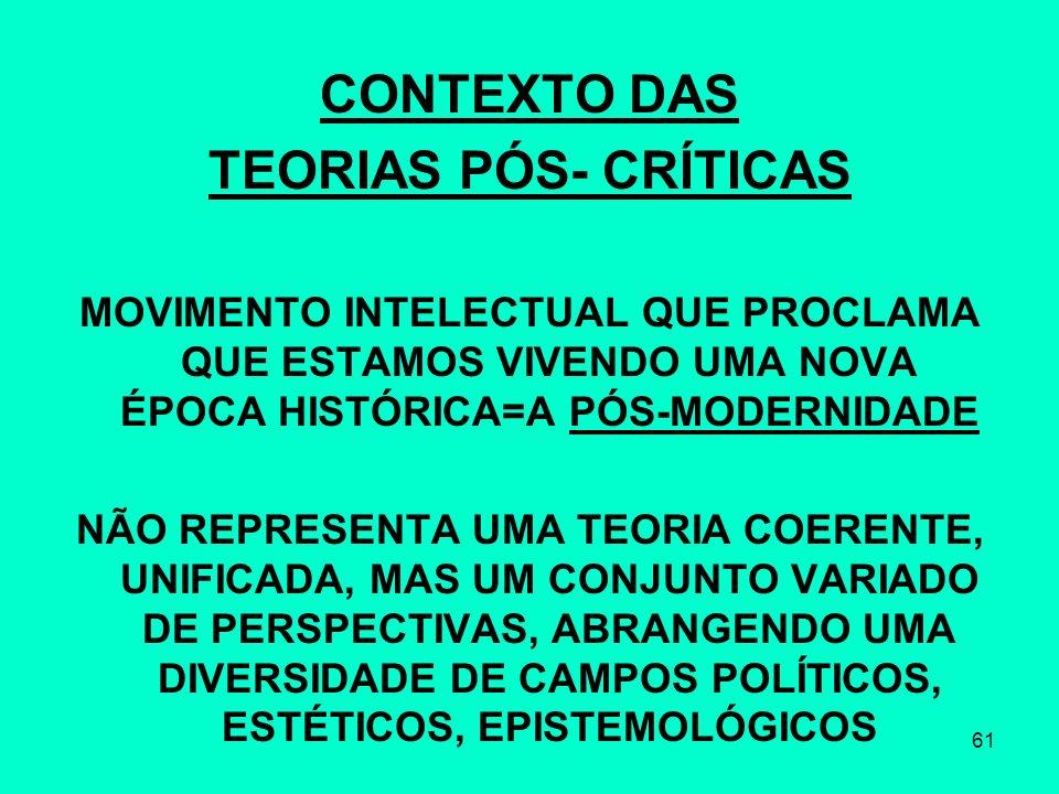 CONTEXTO DAS TEORIAS PÓS- CRÍTICAS