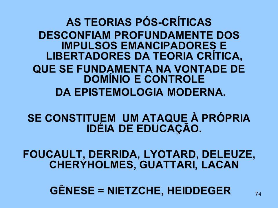 AS TEORIAS PÓS-CRÍTICAS