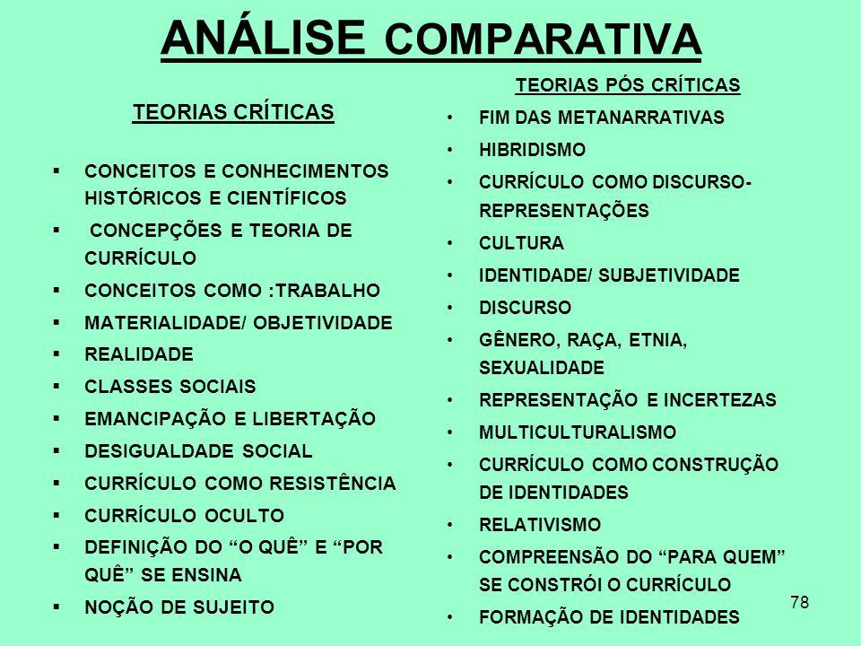 ANÁLISE COMPARATIVA TEORIAS CRÍTICAS TEORIAS PÓS CRÍTICAS